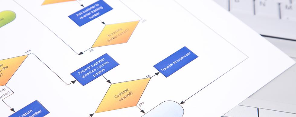 Recensie van het Hyperion rapport: van Workflow naar Business Process Management